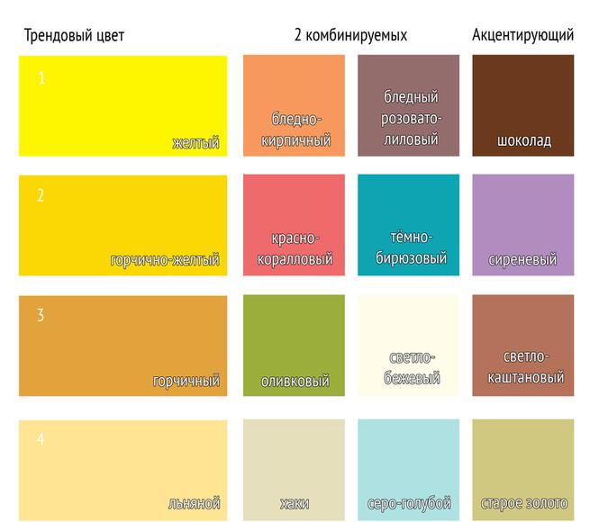 С каким цветом сочетается бежевый цвет при вязании 80